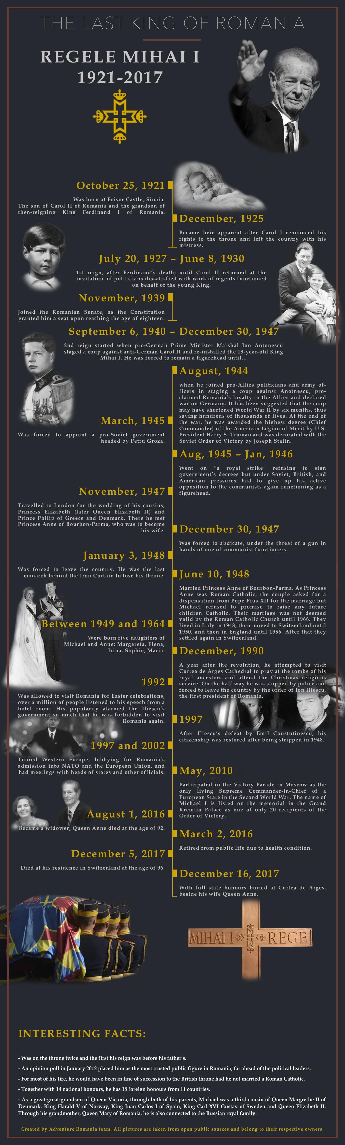 Regele Mihai I of Romania Timeline